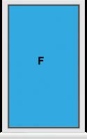 Kunststoff Festverglasung (FIB)